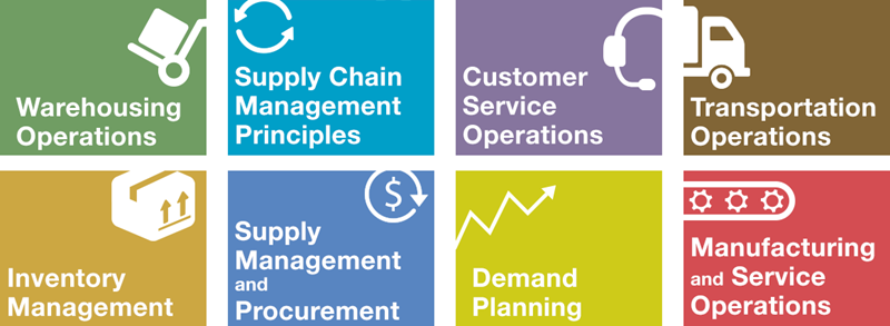 8 Courses on Logistics & Supply Chain