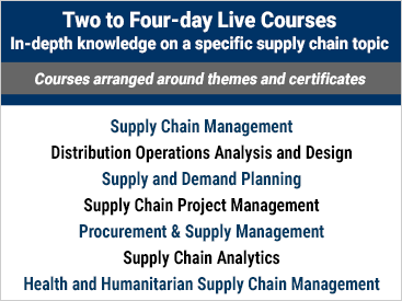 Link to Supply Chain Management Series overview