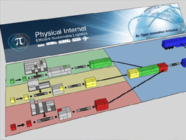 Physical Internet